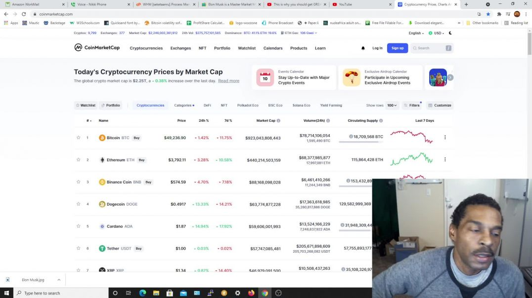 Crypto Market Update for May 14th, 2021